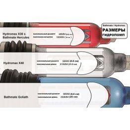 Гидропомпа HYDROMAX  X30 синяя